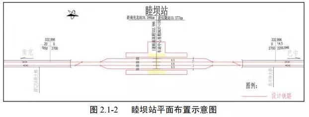 汉巴南铁路蓬安县车站设睦坝乡西北1km处,11月底全线开工建设 - 第4张  | 蓬安在线