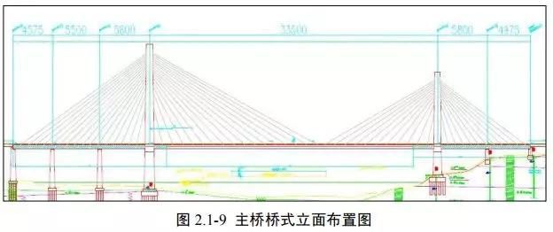 汉巴南铁路蓬安县车站设睦坝乡西北1km处,11月底全线开工建设 - 第7张  | 蓬安在线