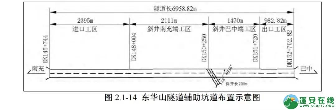 汉巴南铁路蓬安县车站设睦坝乡西北1km处,11月底全线开工建设 - 第13张  | 蓬安在线