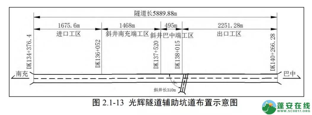 汉巴南铁路蓬安县车站设睦坝乡西北1km处,11月底全线开工建设 - 第14张  | 蓬安在线
