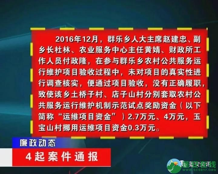 蓬安县金甲乡、新河乡、群乐乡乡领导违纪案件通报 - 第7张  | 蓬安在线