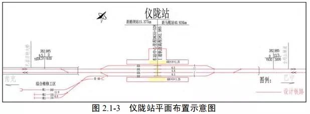 汉巴南铁路蓬安县车站设睦坝乡西北1km处,11月底全线开工建设 - 第5张  | 蓬安在线