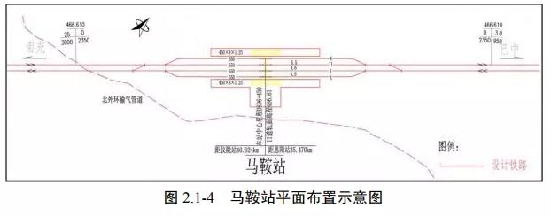 汉巴南铁路蓬安县车站设睦坝乡西北1km处,11月底全线开工建设 - 第6张  | 蓬安在线