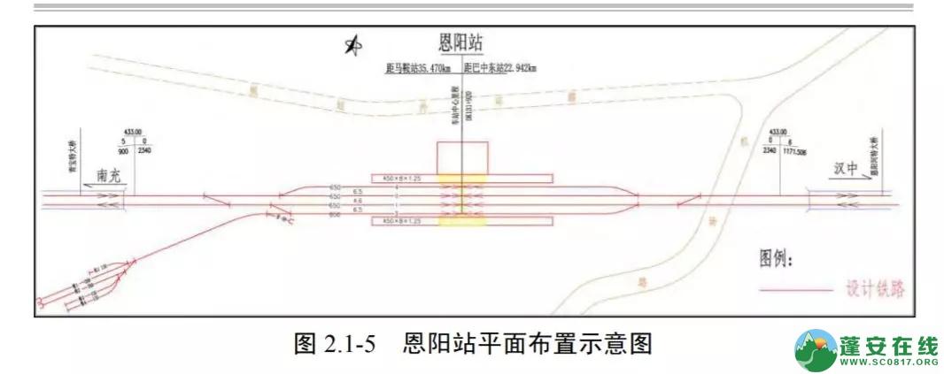 汉巴南铁路蓬安县车站设睦坝乡西北1km处,11月底全线开工建设 - 第10张  | 蓬安在线