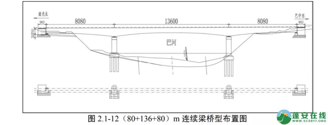 汉巴南铁路蓬安县车站设睦坝乡西北1km处,11月底全线开工建设 - 第11张  | 蓬安在线