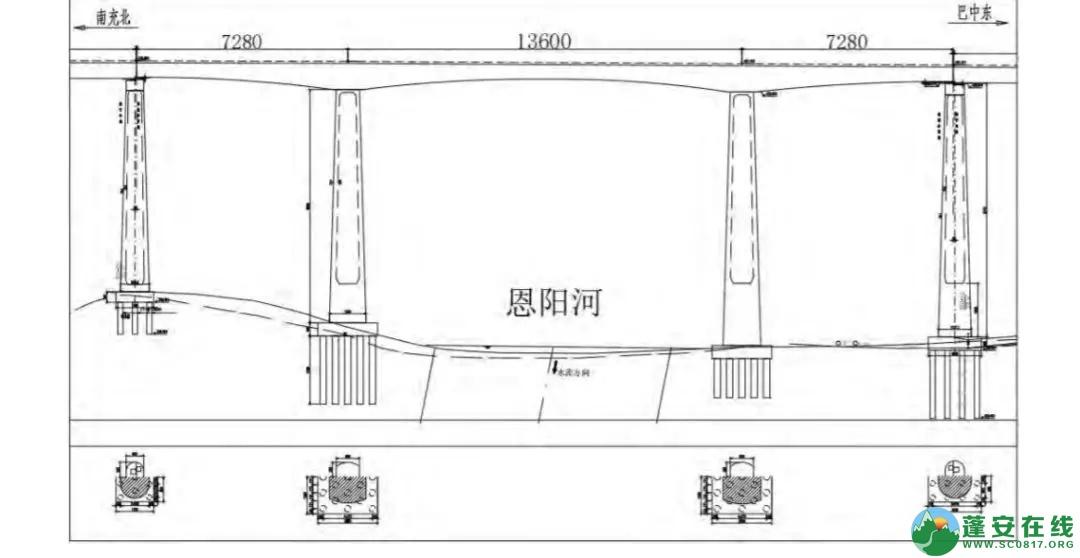 汉巴南铁路蓬安县车站设睦坝乡西北1km处,11月底全线开工建设 - 第12张  | 蓬安在线